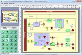 Screenshot Yaoqiang BPMN Editor