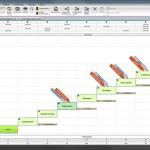 Firestart Prozesskostenanalyse