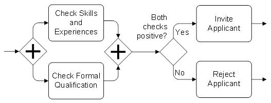 Parallel Checks1