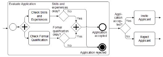 Parallel Checks2
