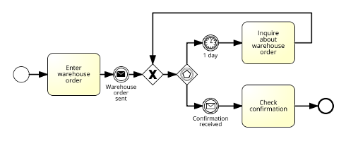 Order from warehouse - event-based gateway_sm